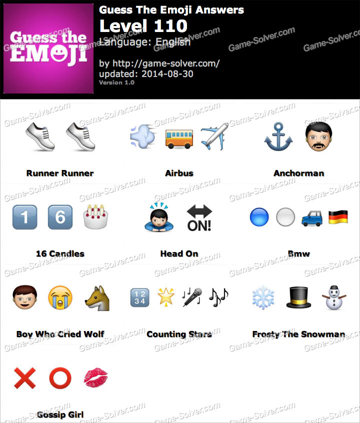 Snowman Emoji Iphone - Resume Examples | Resume Template