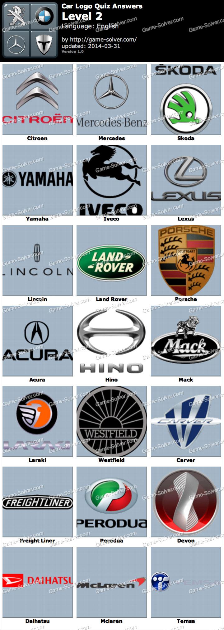 Car Logo Quiz Level 2