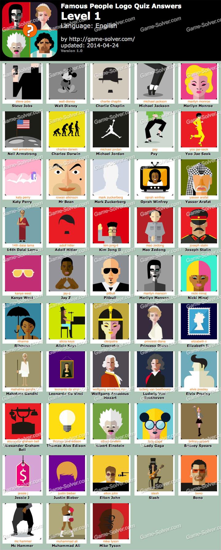 Famous People Logo Quiz Level 1