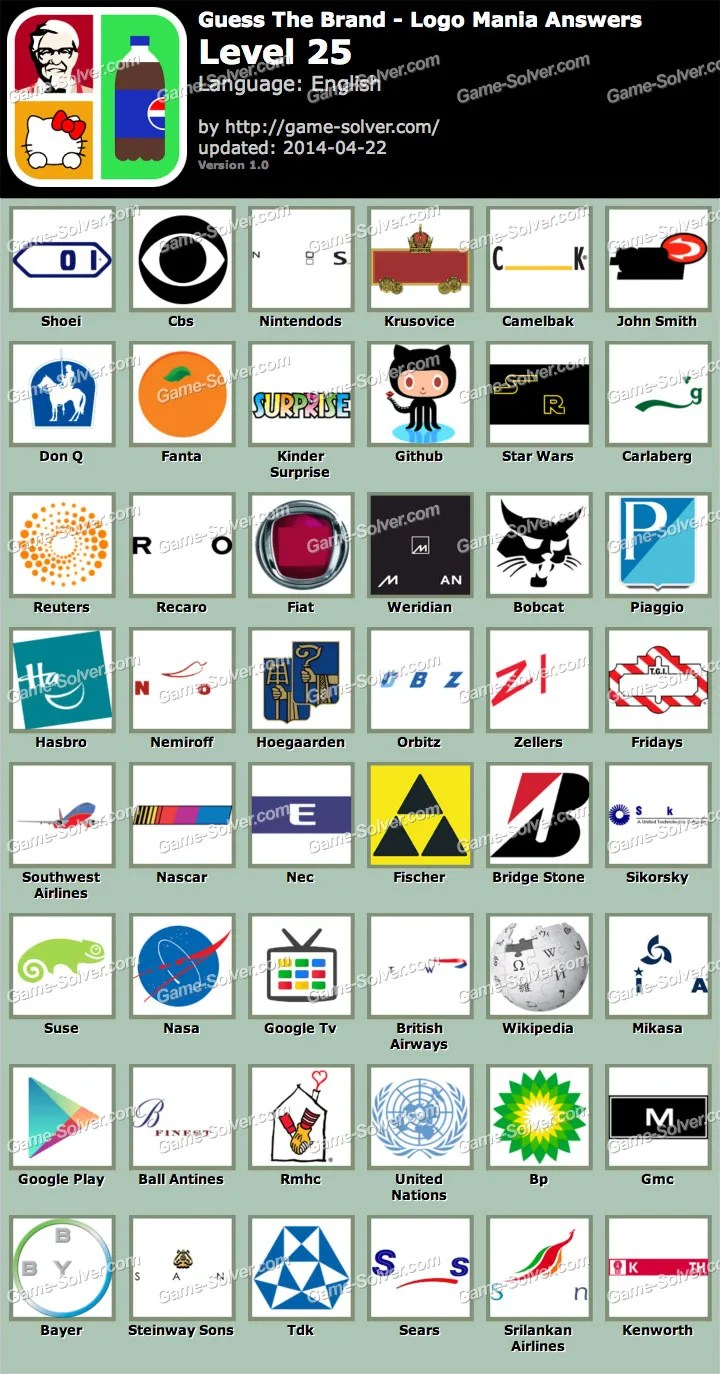 Guess The Brand Logo Mania Level 25
