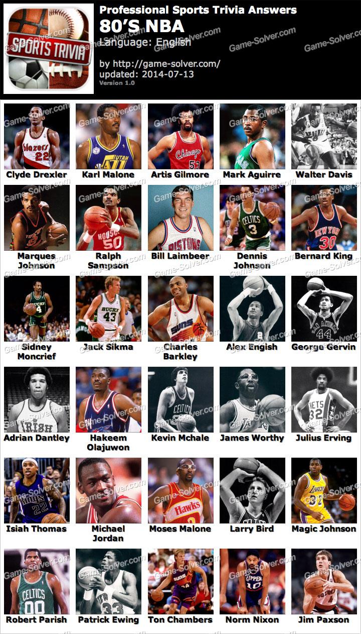 Professional Sports Trivia 80s NBA Answers