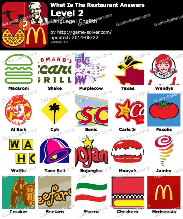 Logo Game Restaurant 1