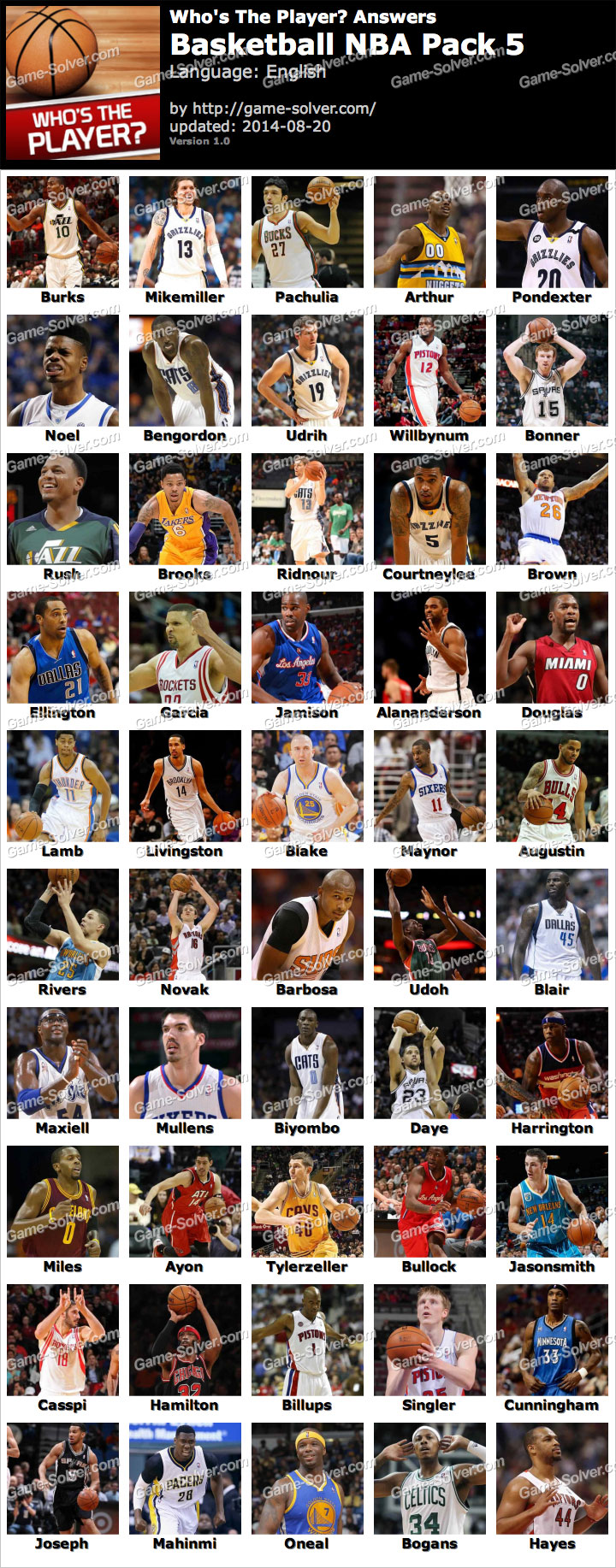 Who's The Player Basketball NBA Pack 5