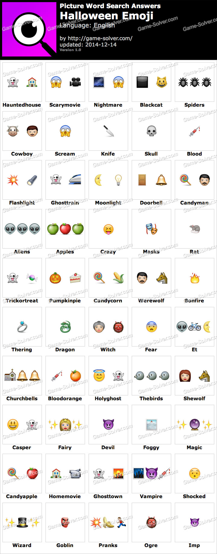 game emoji answers