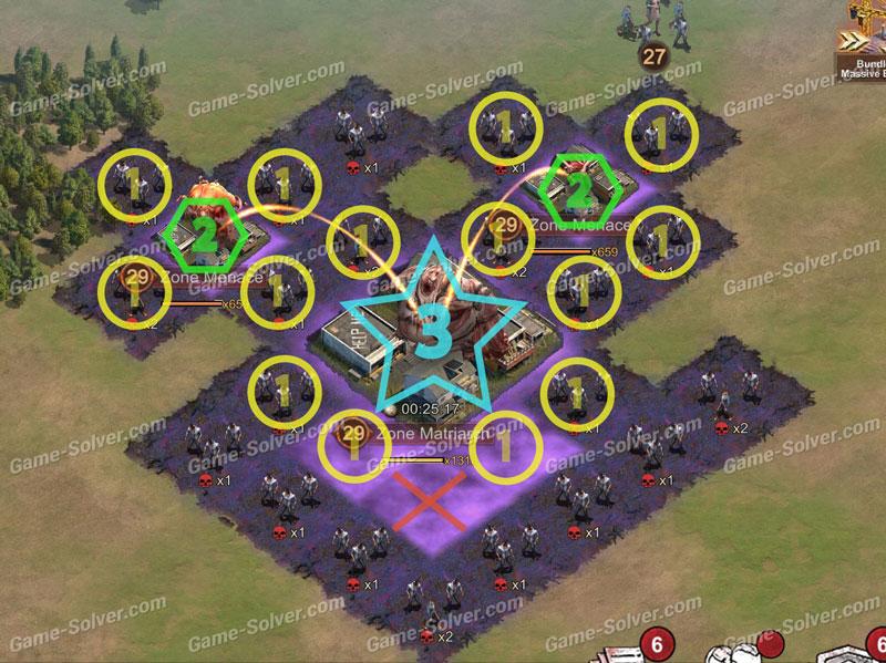 Plague Zone Attacking Priorities