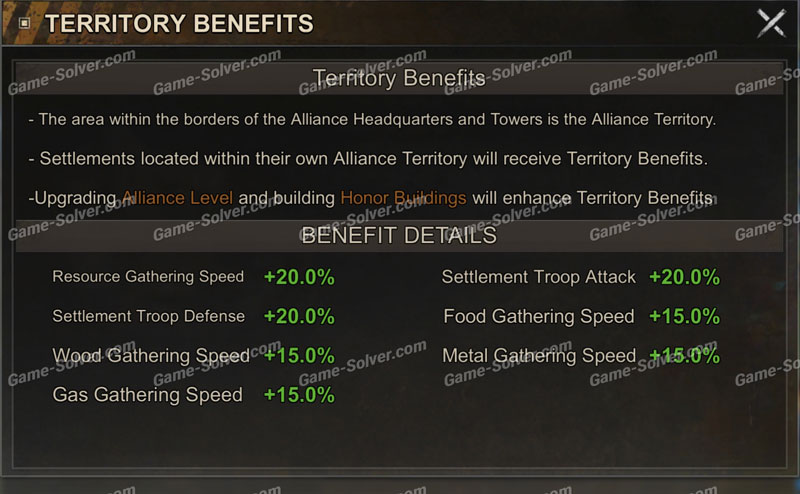 State of Survival Alliance Territory Benefits