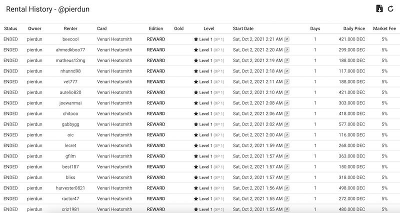 Splinterlands Rental