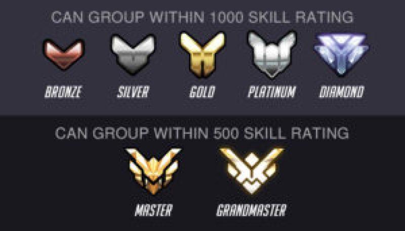 méta over overwatch meta game classées parties partie classé classer