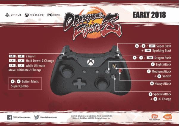 Dragon Ball FighterZ : Les Techniques de Combat attaquer se defendre protege touche technique