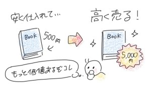 500円の本を5000円で高く売っている、せどりの概要イラスト
