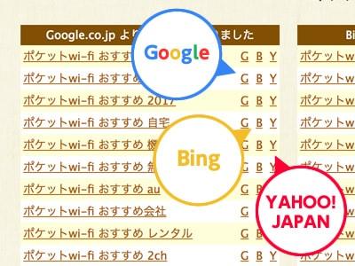 goodkeywordのキーワード検索結果から実際のGoogle、Bing、Yahooの検索結果が確認できるボタン