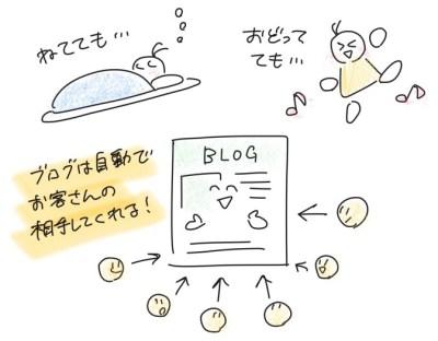 あなたが寝てても踊ってても、ブログは自動でお客さんの相手をしてくれる