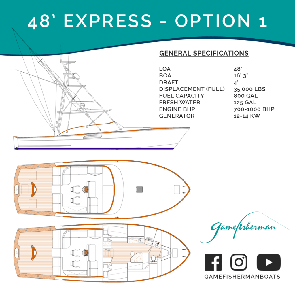 hight resolution of 48 express option 1