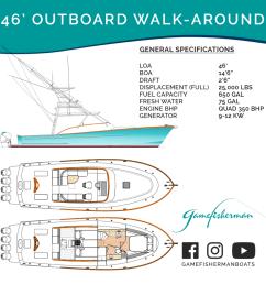 46 outboard walk around [ 1024 x 1024 Pixel ]