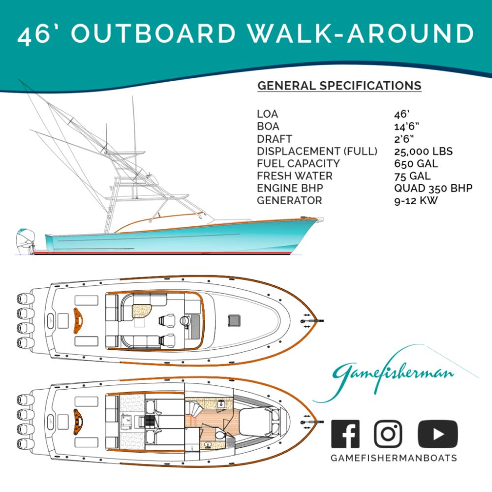 medium resolution of 46 outboard walk around
