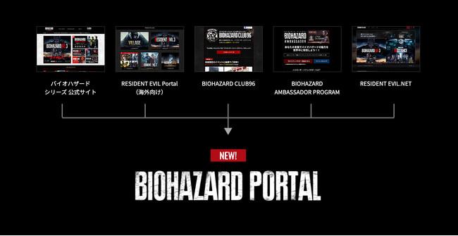 「BIOHAZARD PORTAL」統合イメージ図