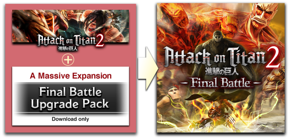 Attack on Titan 2 ราคา