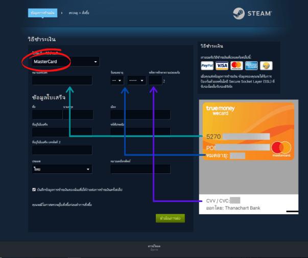 วิธีซื้อเกม steam