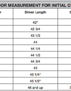 Golf club sizing chart also mersnoforum rh