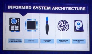 the PS4 specs