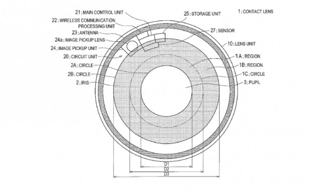 sony-contact-patent