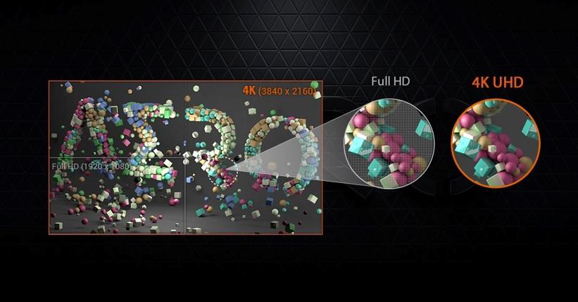pantallas 4k amoled