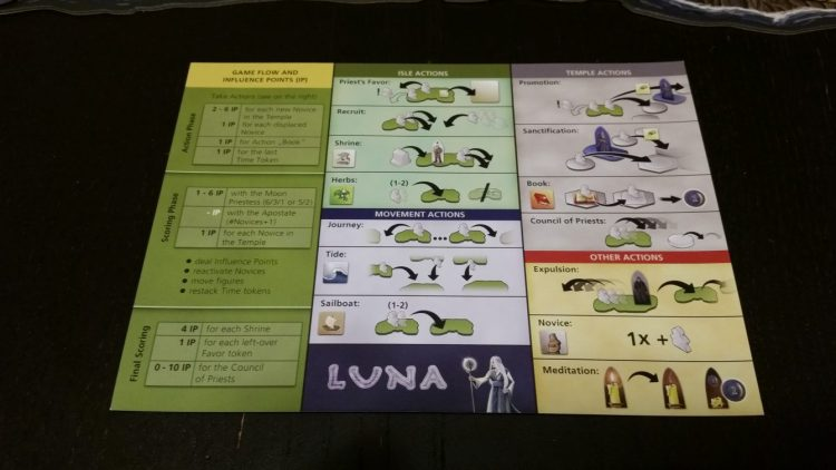 Everything you need to know is covered in the player reference cards.