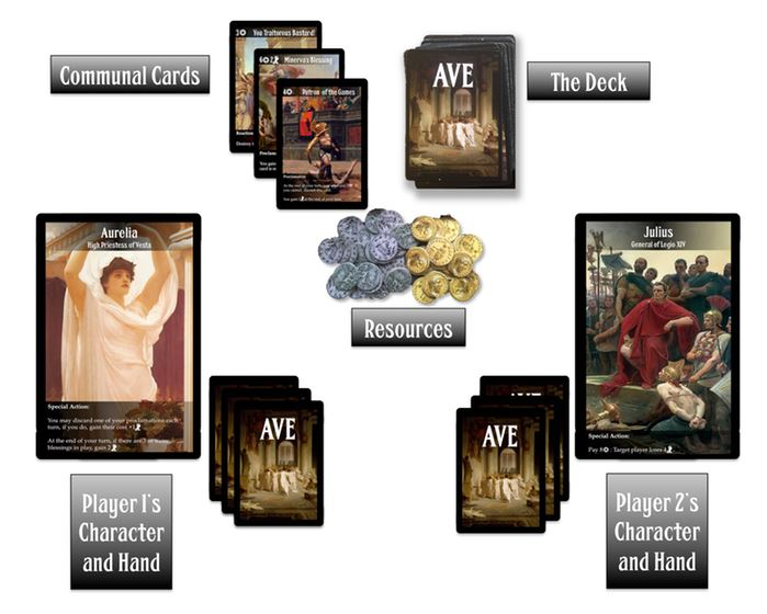 A standard setup for 2 players (stolen for Ave's KS page)