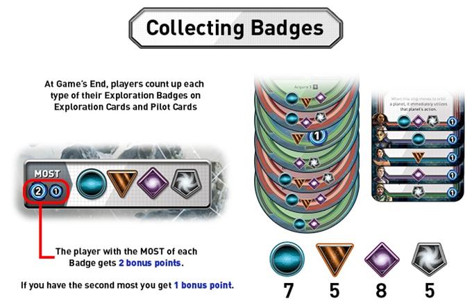 TEGBTB badges
