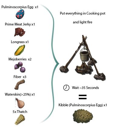 Kibble Pulmonoscorpius Egg Official Ark Survival