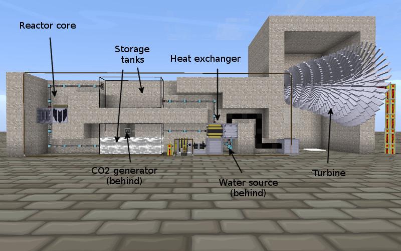 Fusion Reactor Nuclearcraft - Idee per la decorazione di interni