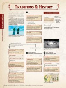 The timeline shown on page of encyclopedia also zelda wiki rh zeldamepedia