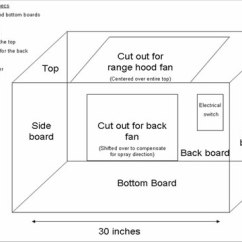 Broan Range Hood Wiring Diagram Schneider Electric Motor Starter Spray Booth Build   Gamera Baenre's Mindless Ramblings