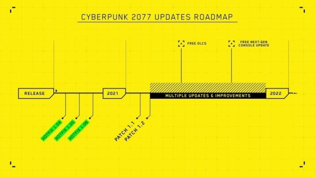 CD Projekt co-founder addresses botched Cyberpunk 2077 console release in new video • Eurogamer.net
