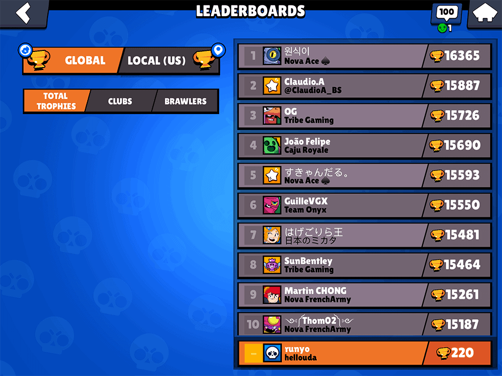 Brawl Stars trophies leaderboard