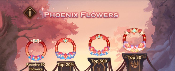AFK Arena Phoenix Flowers Frames