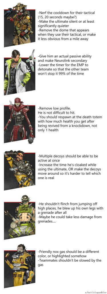 Apex Legend buffs