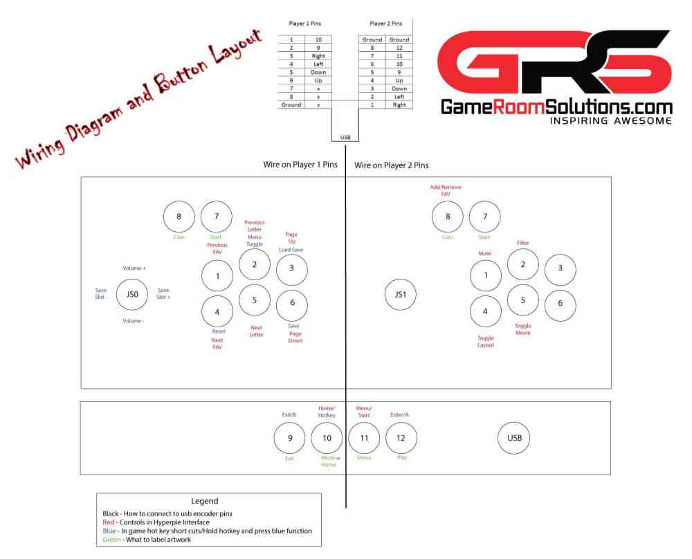 medium resolution of grs hyperpie layout and wiring diagram