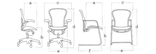 Sedia ergonomica, i vantaggi e i migliori modelli sul