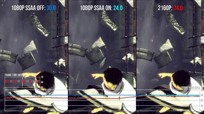 The Last Guardian sendo testado pela equipe Eurogamer.