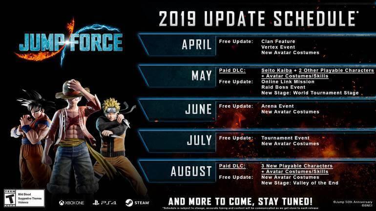 Jump Force update DLC