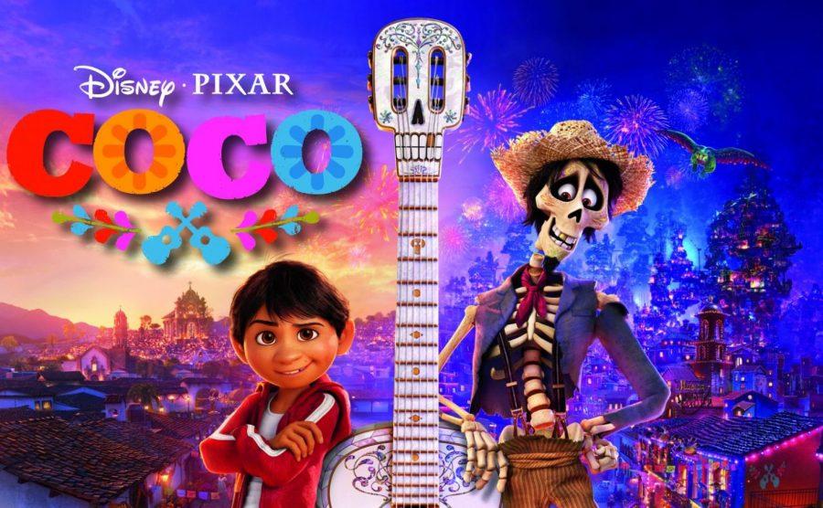 Coco - Der Oscar-Preisträger im Heimkino-Test
