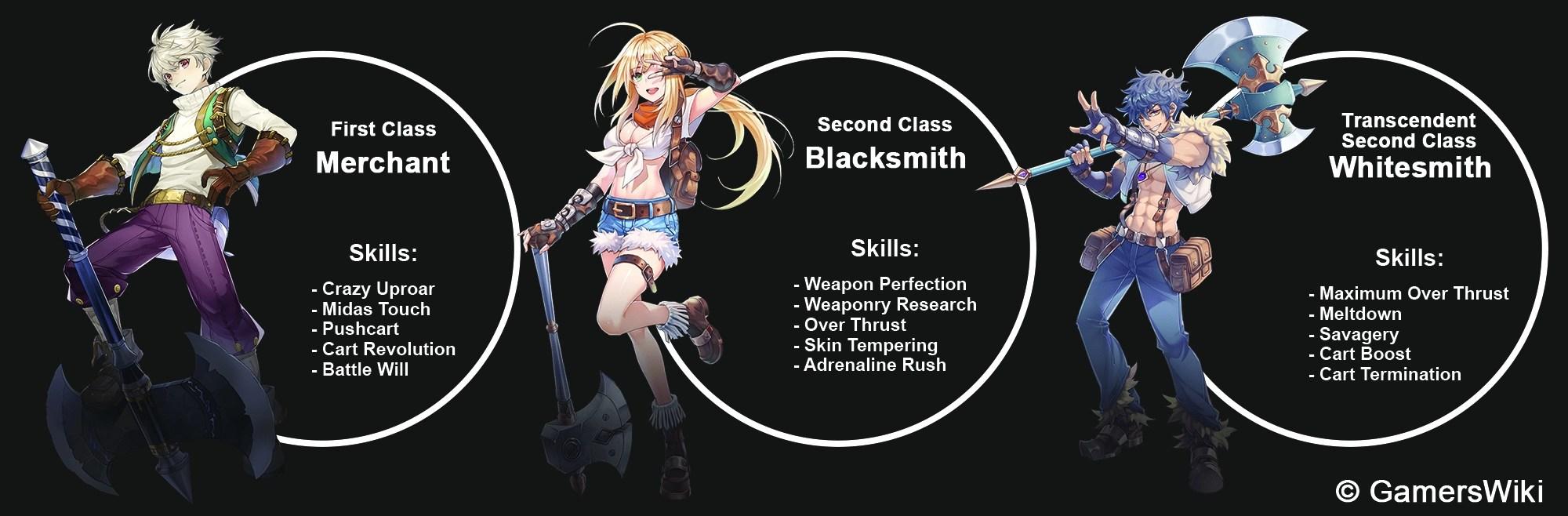 Superhuman physical characteristics , enhanced senses , … Ragnarok X Next Generation Jobs And Skills Gamers Wiki