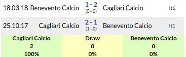 Cagliari vs Benevento standing