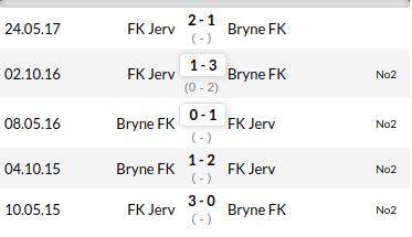 Jerv vs Bryne Prediction