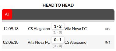 Vila Nova GO vs CSA