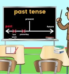 Past Tense - A Complete Past Simple Lesson Plan   Games4esl [ 768 x 1024 Pixel ]