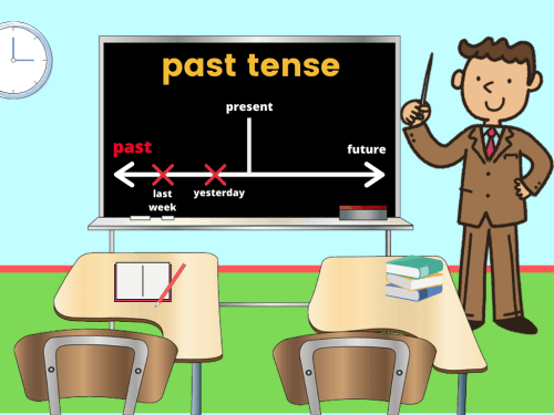 small resolution of Past Tense - A Complete Past Simple Lesson Plan   Games4esl