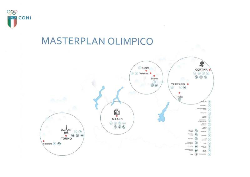 Italy's 2026 Winter Olympic Bid To Be A National Candidacy, Not City Lead
