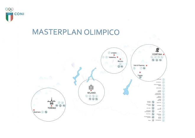 Italy 2026 Masterplan (Source: CONI)